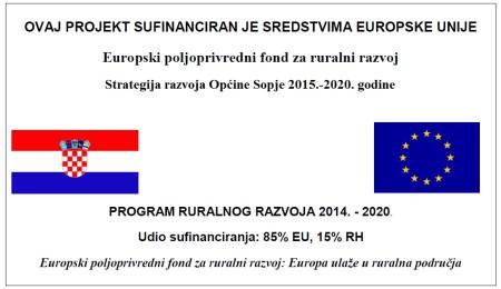 Sufinanciranje EU